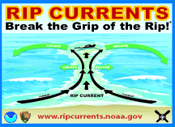 Graphic- Rip Current Safety - Go to Rip Current Safety Page